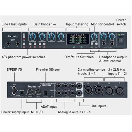 focusrite-saffire-pro-26_medium_image_7