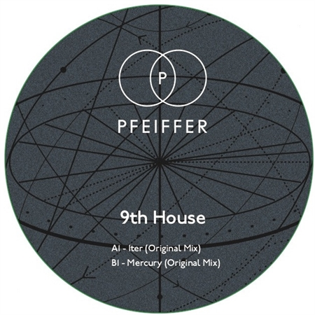 9th-house-iter